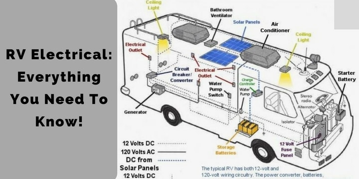 RV Electrical_ Everything You Need To Know!